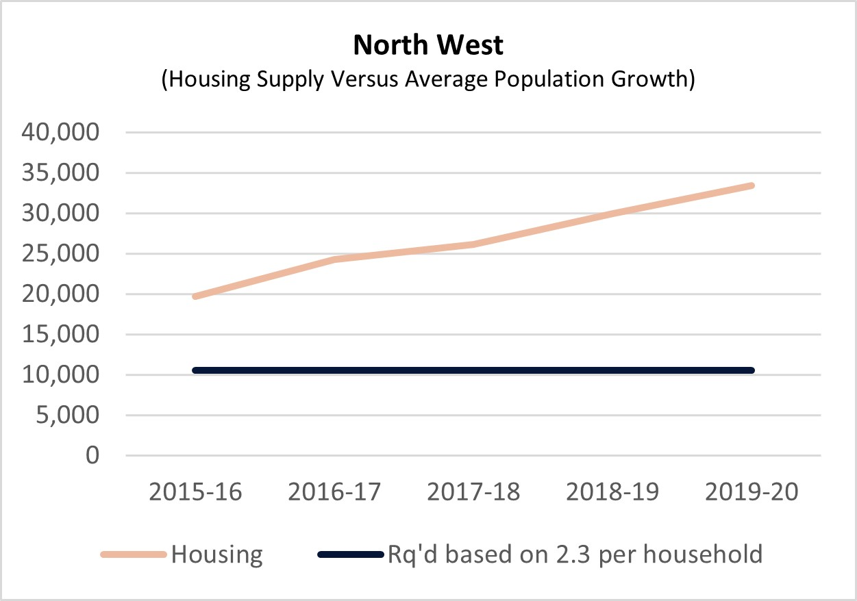 graph 35 nw PropTech Pioneer